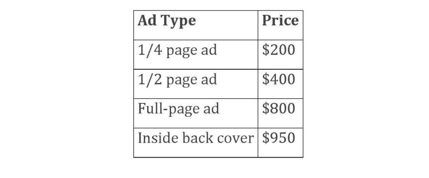 Ad Type