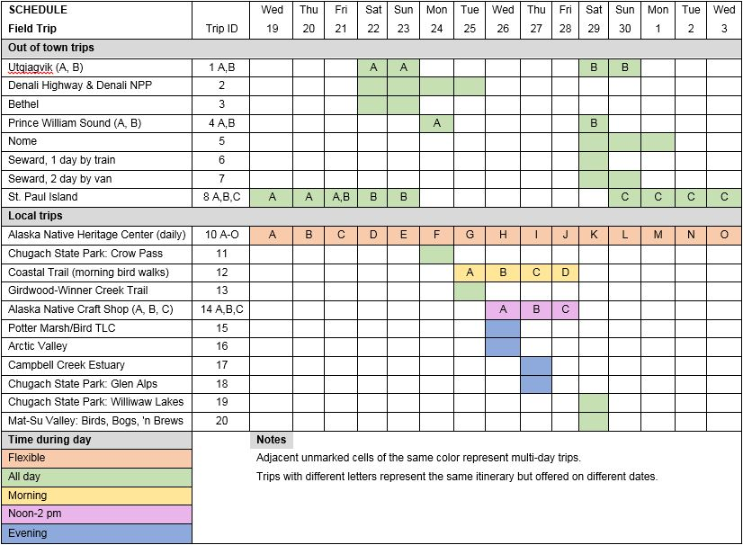 trip schedule